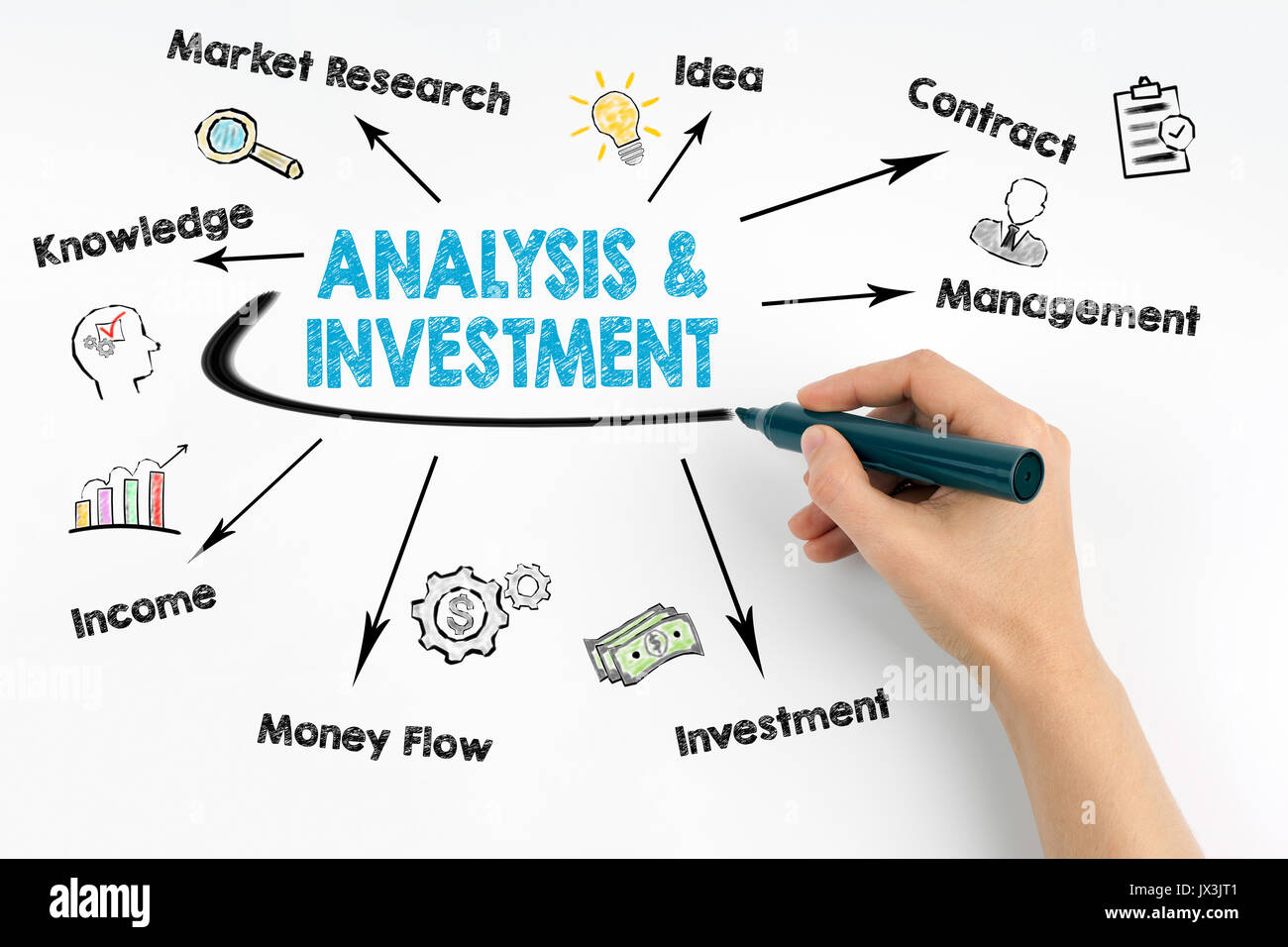 Analysis and Investment concept. Chart with keywords and icons. - Stock Image