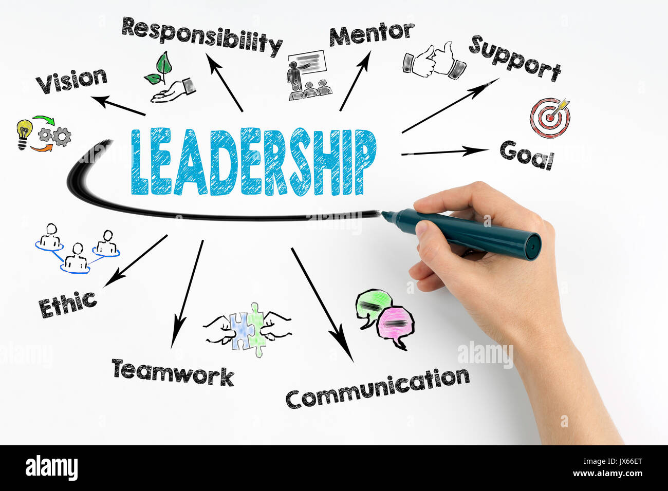 Hand with marker writing Leadership concept. Business and communication background - Stock Image