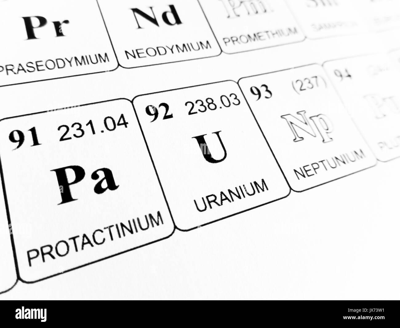 Uranium on the periodic table of the elements stock photo 153820717 uranium on the periodic table of the elements urtaz Choice Image