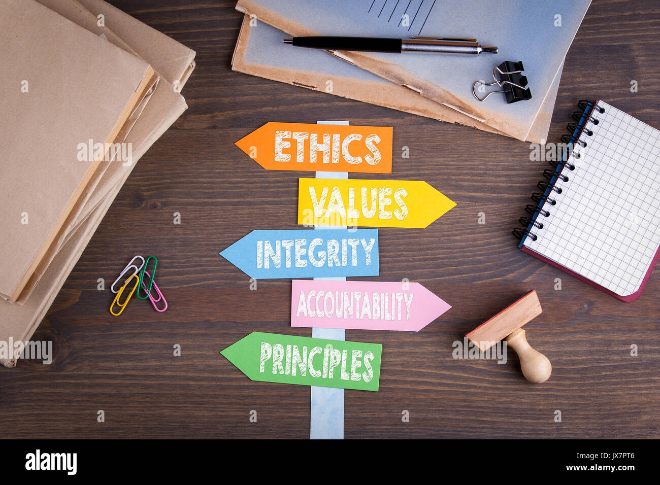 code of ethics concept. Paper signpost on a wooden desk. - Stock Image