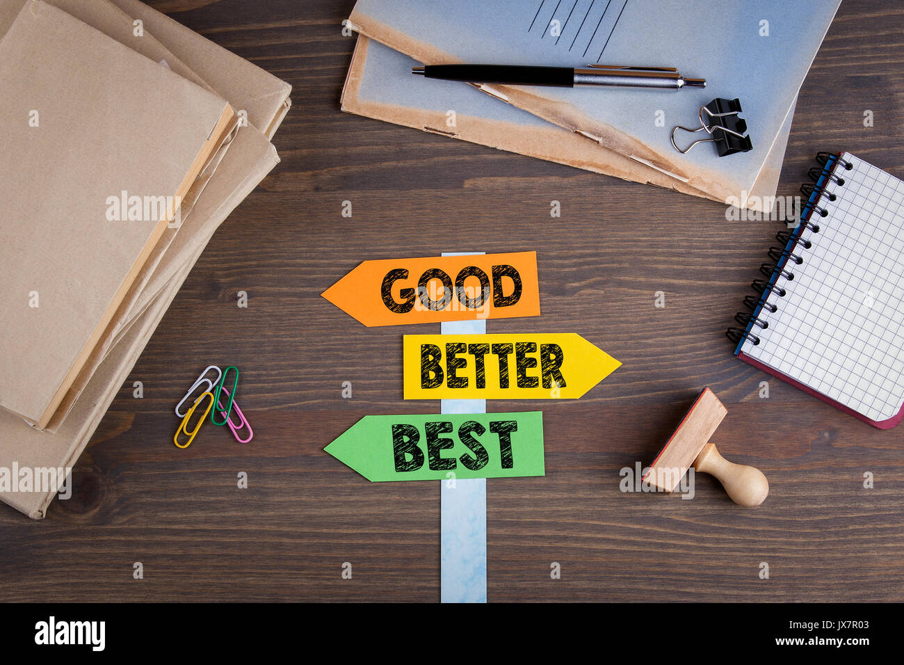 Good, better and best concept. Paper signpost on a wooden desk. - Stock Image