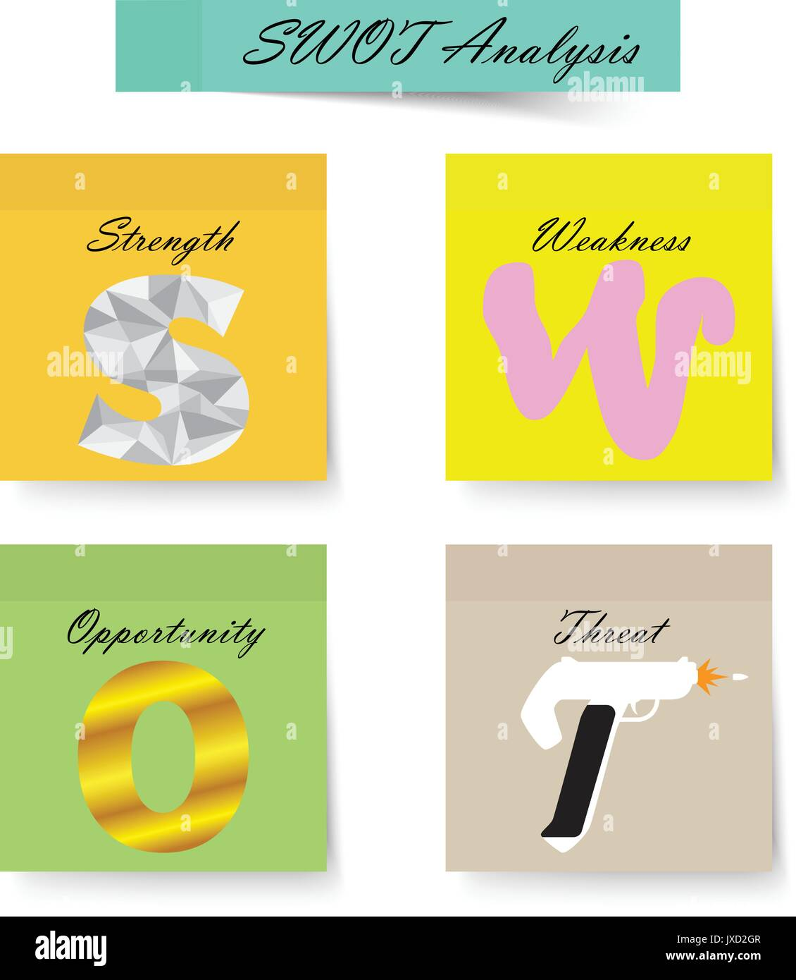 Education Sticky Notes As SWOT Chart Means Strength, Weakness, Opportunity, Threat.The SW Are Controllable Factors And The OT Are Uncontrollable Ones. - Stock Image