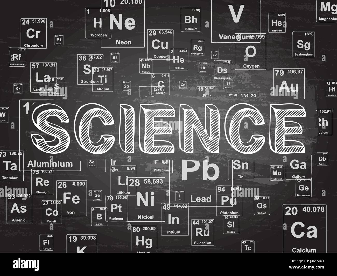 Science word on periodic table symbols blackboard background stock science word on periodic table symbols blackboard background urtaz Image collections