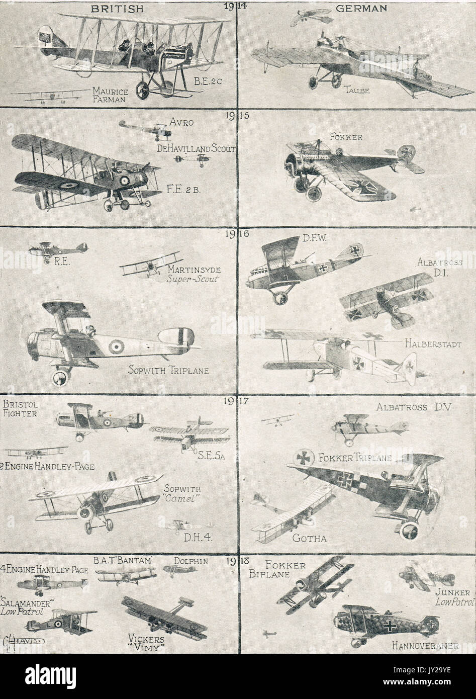 Illustration of types of British & German aeroplanes used during  WW1 - Stock Image