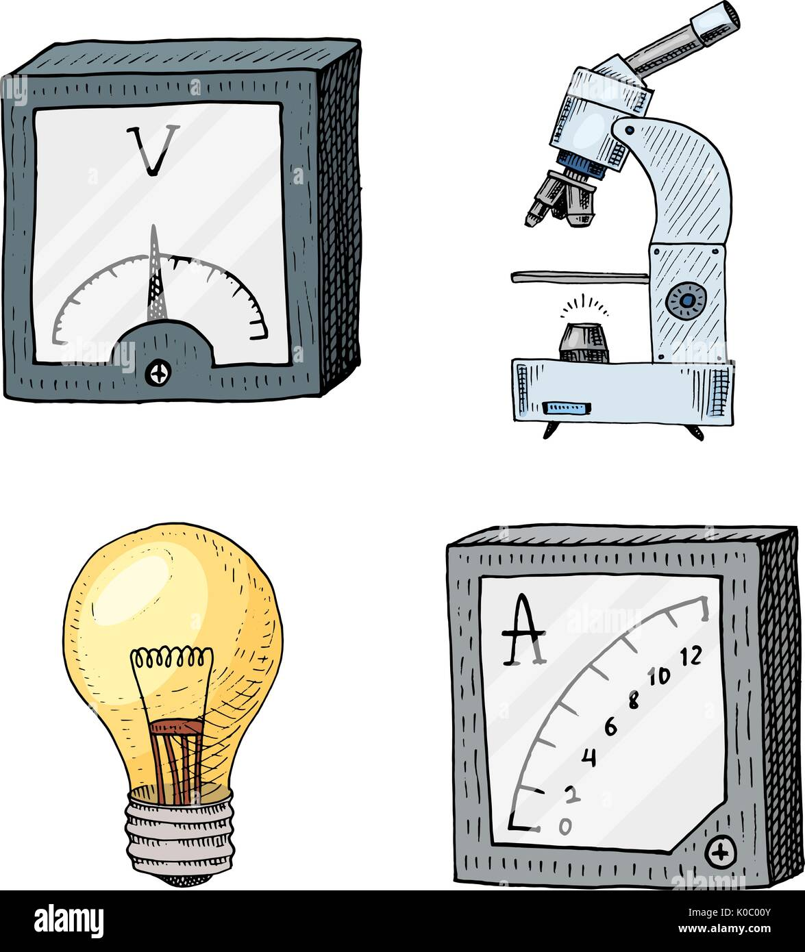 ammeter or voltmeter, microscope and light bulb. engraved hand drawn ...