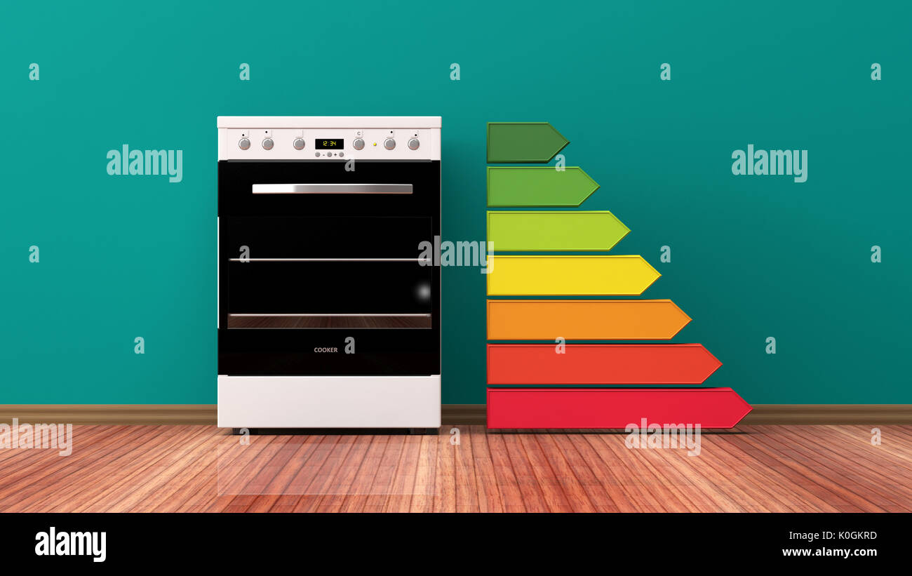 Electric cooker and energy efficiency rating. 3d illustration - Stock Image