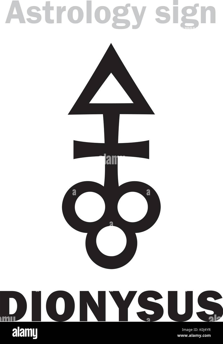 Astrology Alphabet Dionysus Asteroid 3671 Hieroglyphics