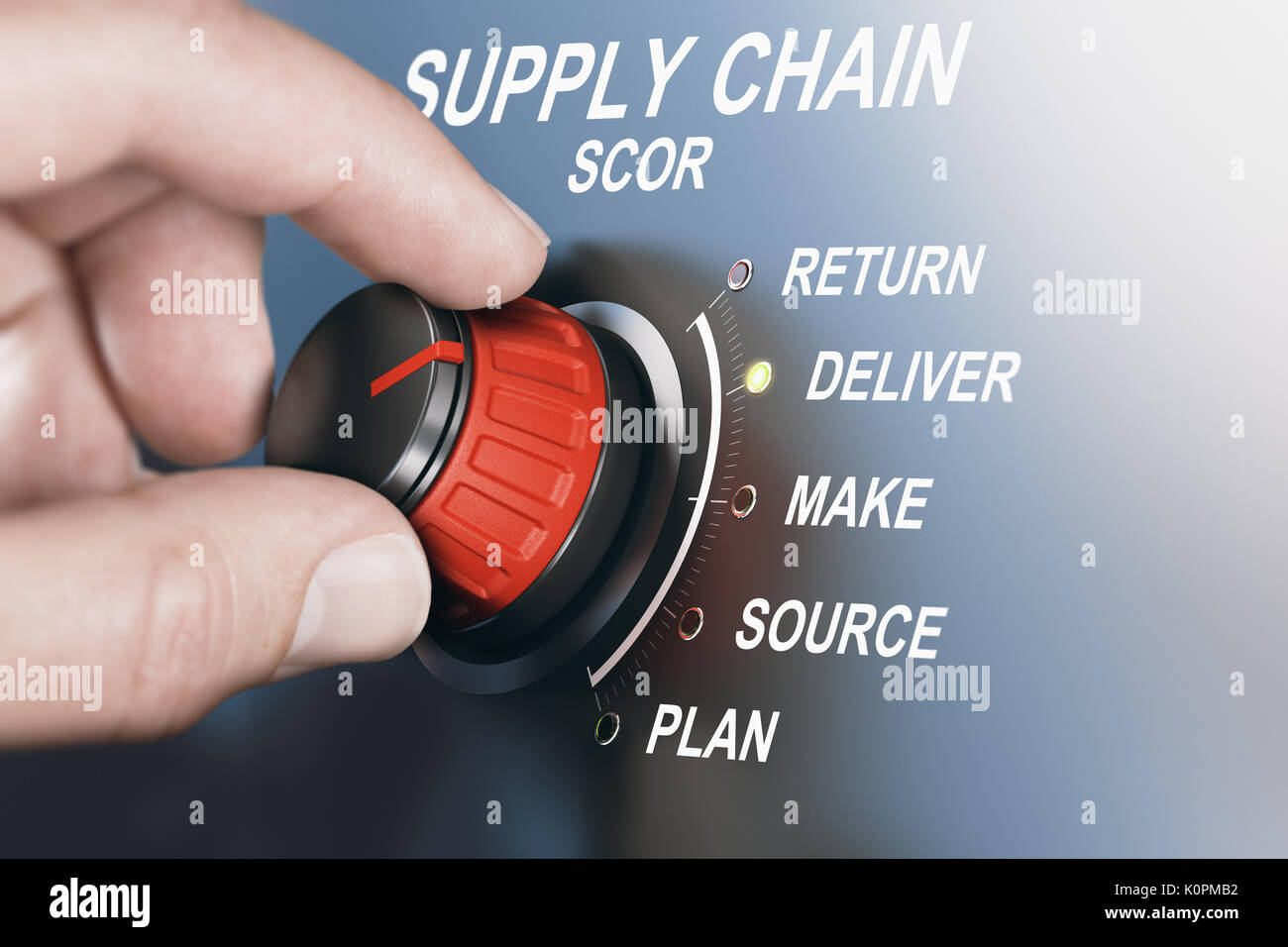 Hand turning SCOR switch to deliver position. Supply chain management concept. Composite image between a hand photography Stock Photo