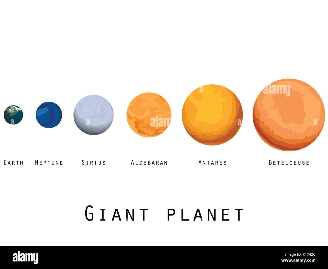 Giant planet. Planets and stars of the universe. Major planets. Stock Vector