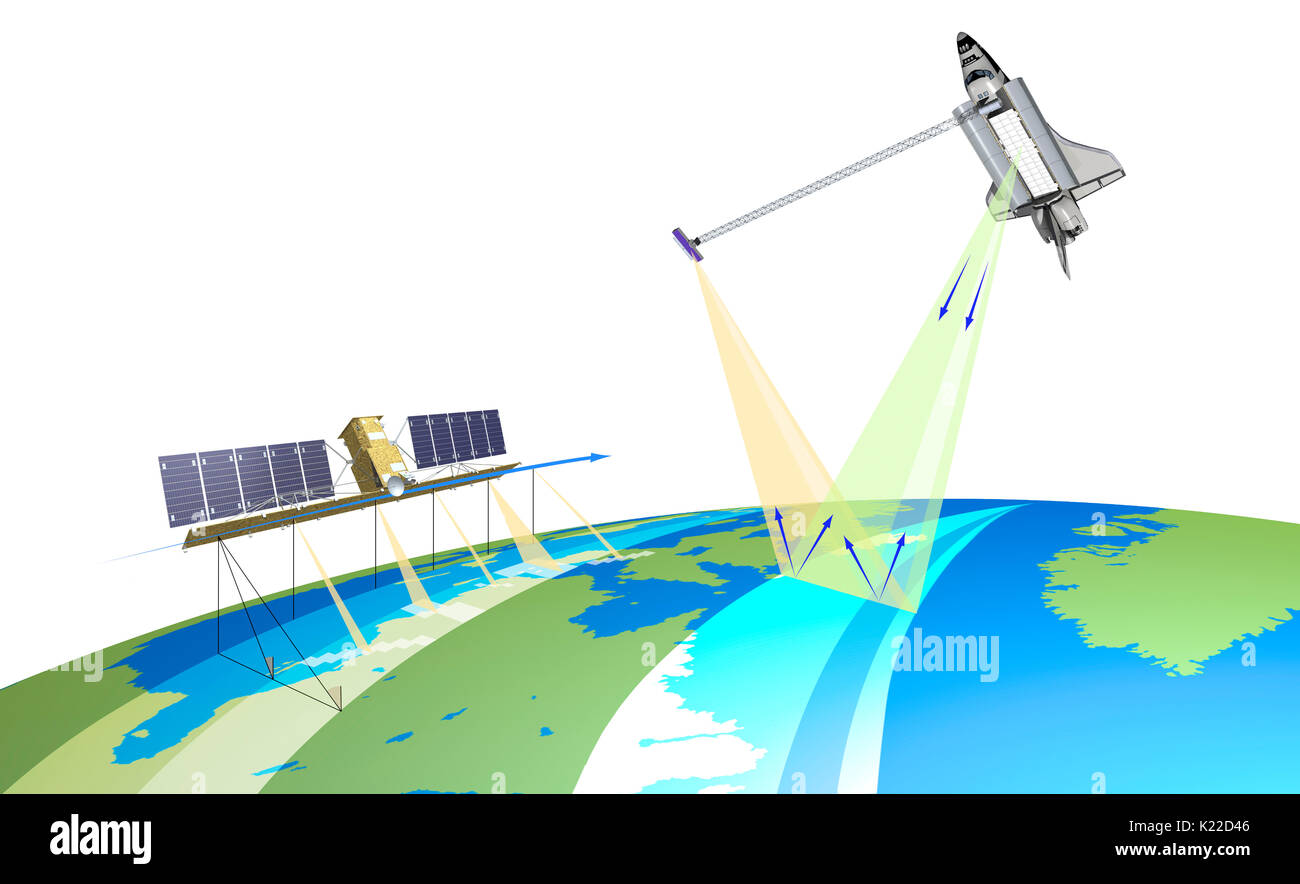 The SRTM's main antenna emits radar waves in the C-band (3.9 to 6.2 GHz) and X-band (5.2 to 10.9 GHz) toward the zone to be mapped. The zone reflects the radiation with an intensity that depends on the nature of its surface and its relief. The digital combination of signals collected by the SRTM's two antennas (main and external).makes it possible to generate a three-dimensional image of.the zone observed. - Stock Image