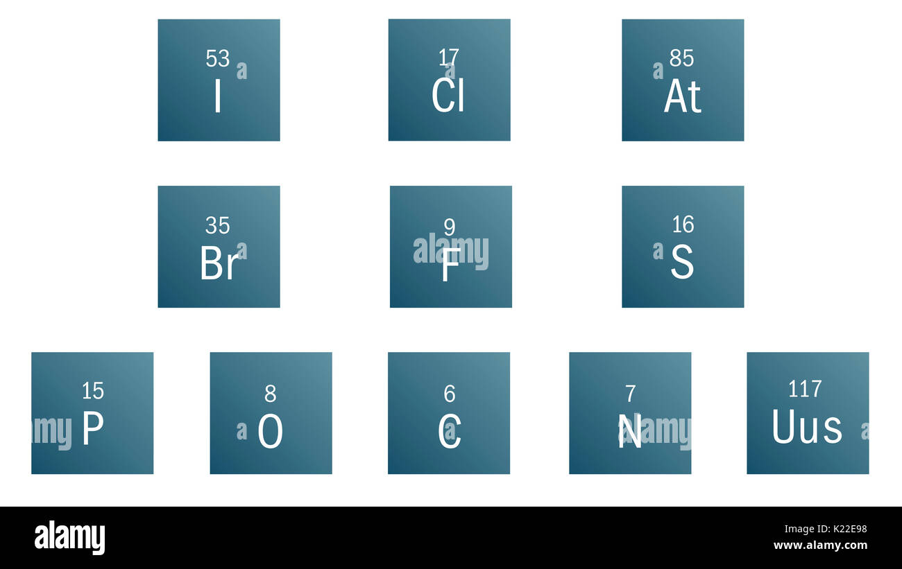 Nonmetallic elements that are lusterless and nonmalleable; they are mostly gases and solids and are usually poor conductors of heat and electricity. - Stock Image