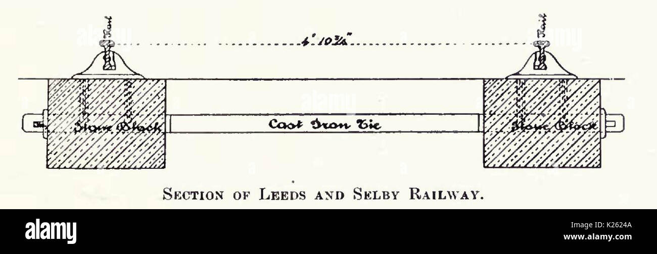 Diagram of cross section of 1830s ladder type track used on the Leeds and Selby Railway - Stock Image