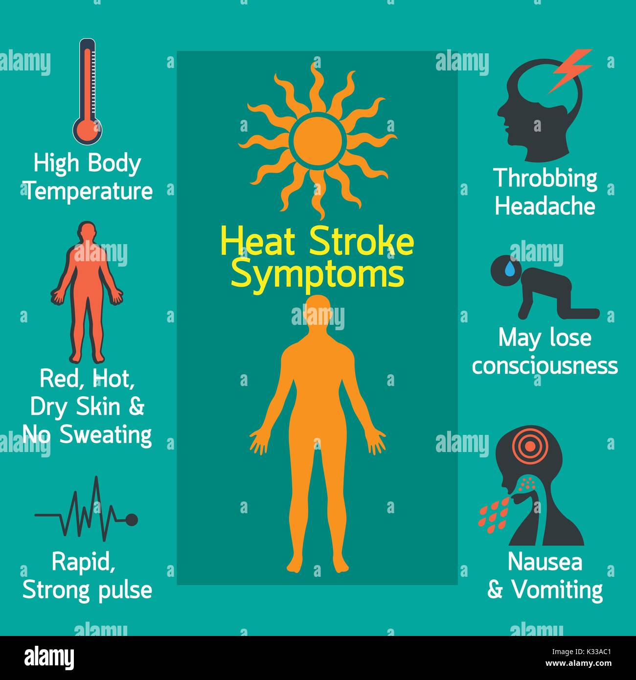 heat stroke essay Free essay: heat exhaustion and heatstroke as days slowly begin to heat up it is  important to stay cool and keep hydrated across the.