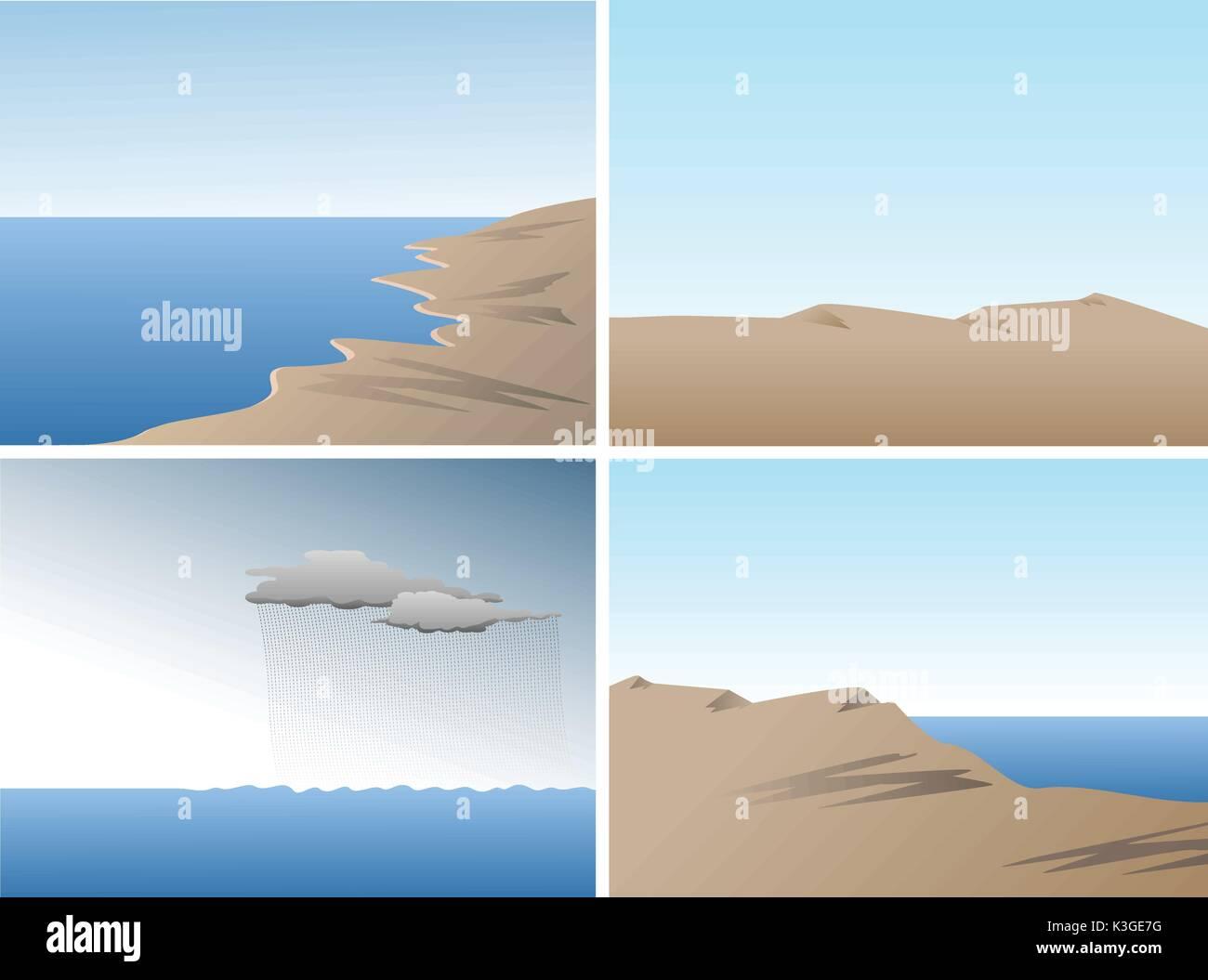 Scene vector set with ocean, sand dunes and hills - Stock Vector