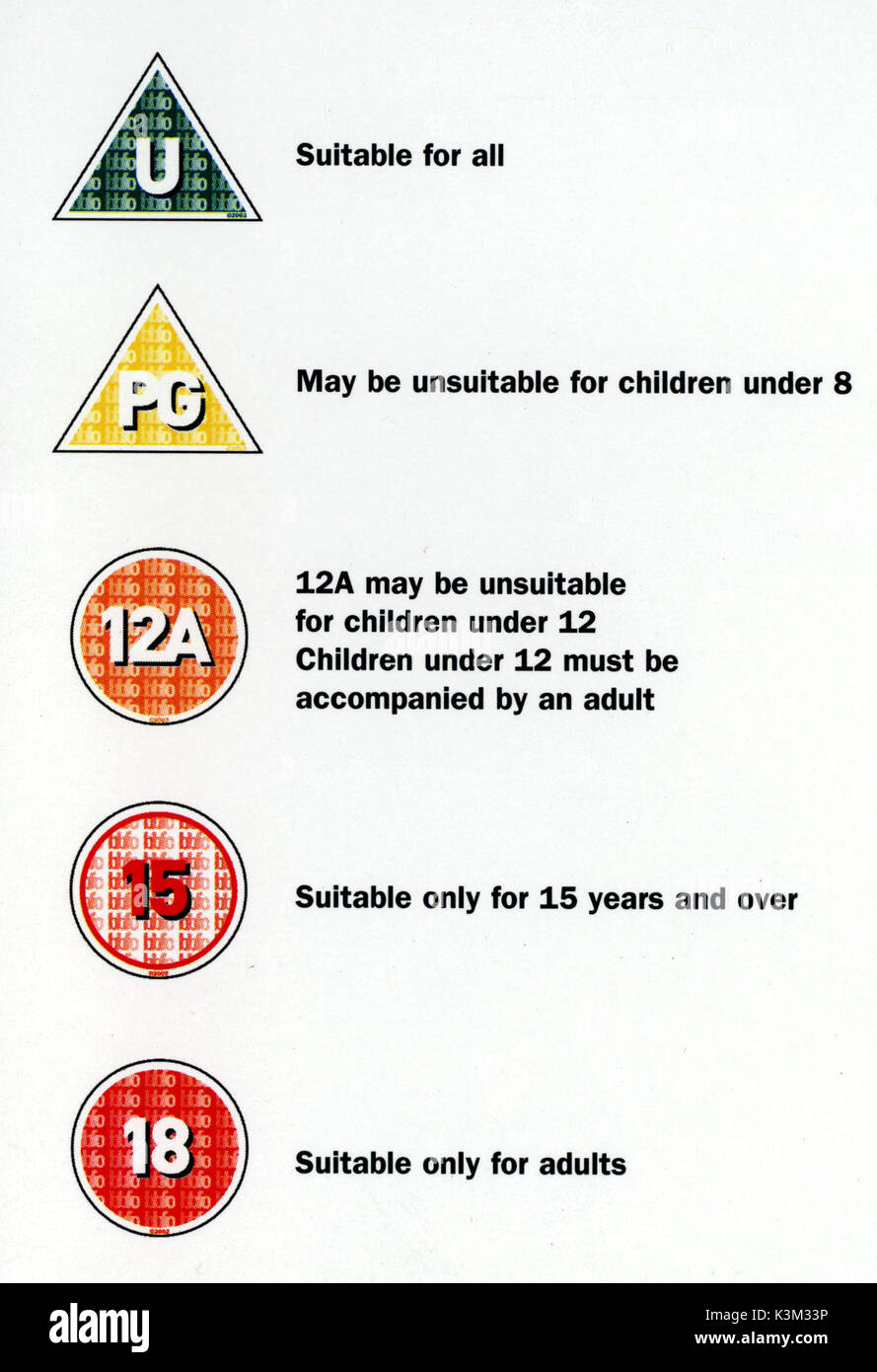 Film censorship symbols: U , PG , 12A (may be unsuitable for children under 12, children under 12 must be accompanied by an adult), 15 (suitable only for 15 years and over), 18 (suitable only for adults). - Stock Image