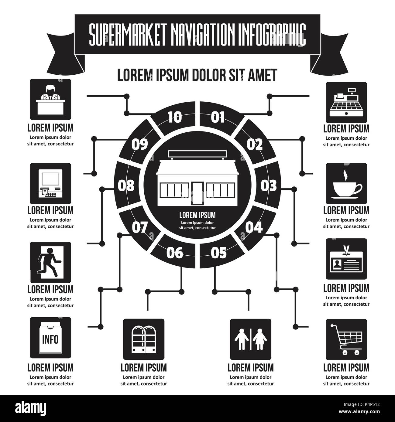 Supermarket navigation infographic, simple style - Stock Image