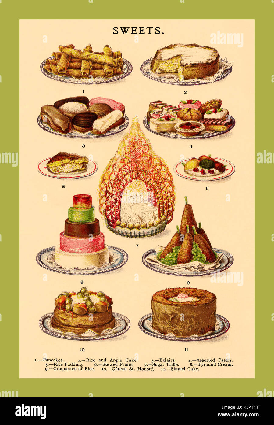 Victorian Sweets Desserts Puddings Jellies Pancakes Eclairs Pastry K A T