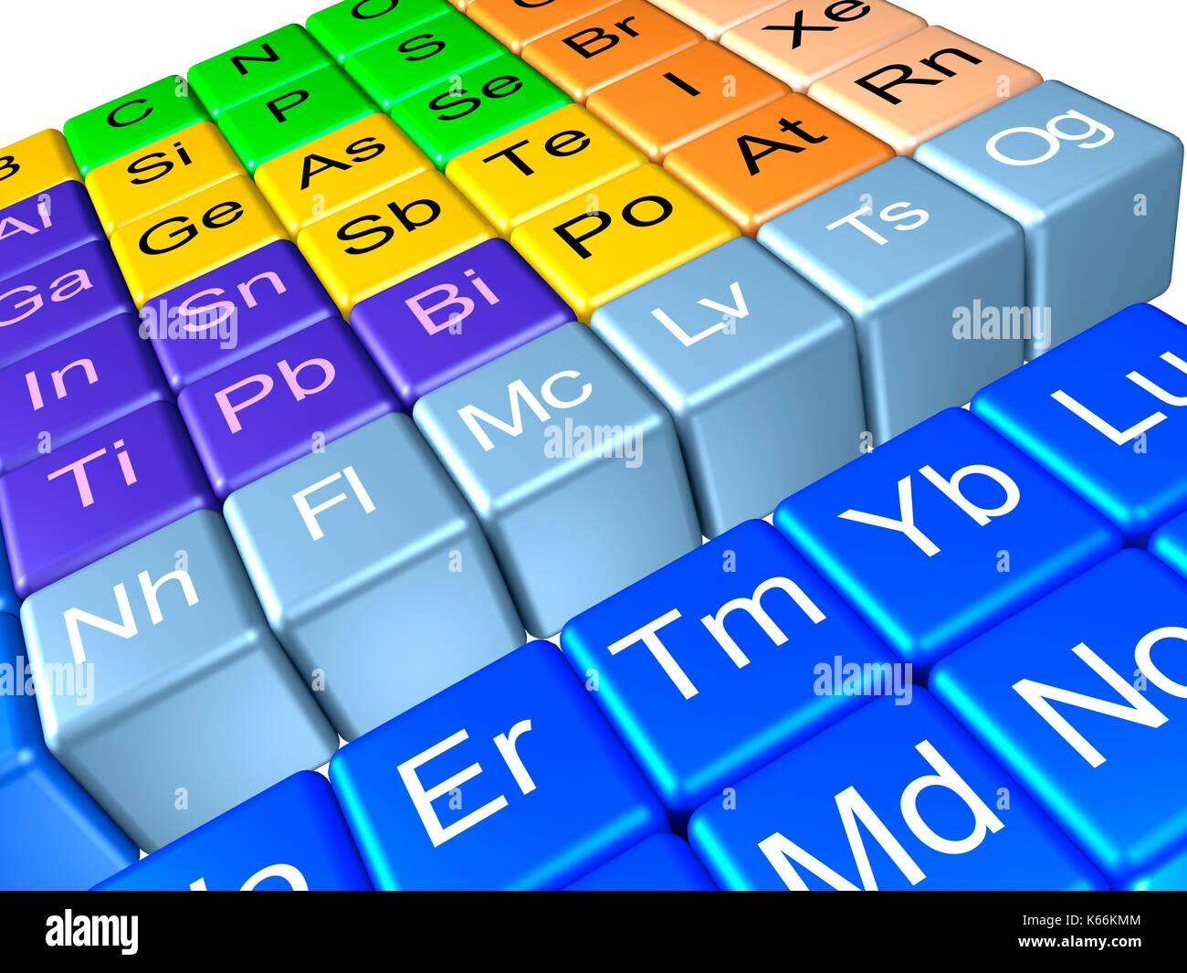 Periodic table chemical element stock photos periodic table computer artwork of a close up of the periodic table focussed on the most recent urtaz Images