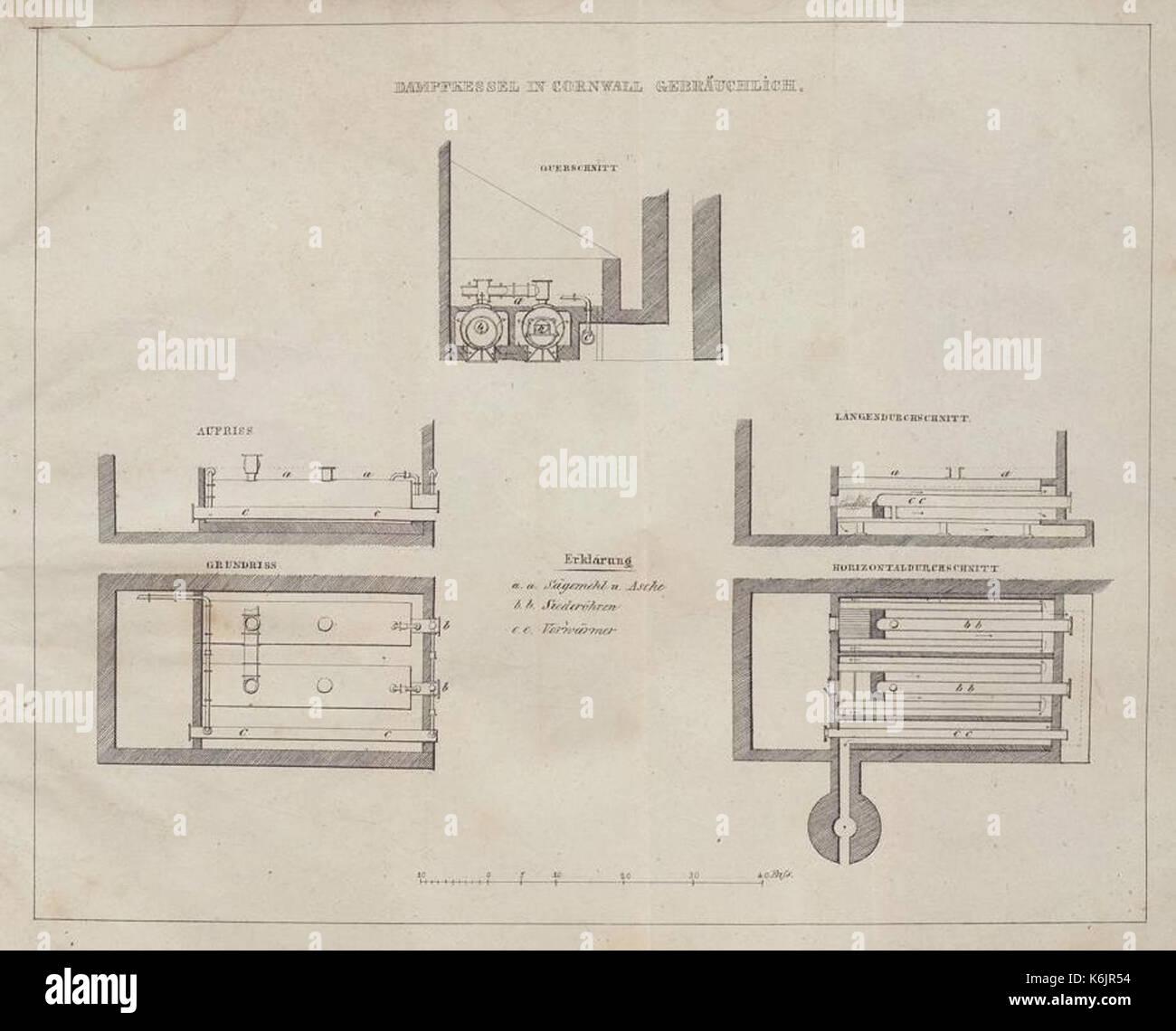 Ungewöhnlich Was Ist Dampfkessel Galerie - Elektrische Schaltplan ...