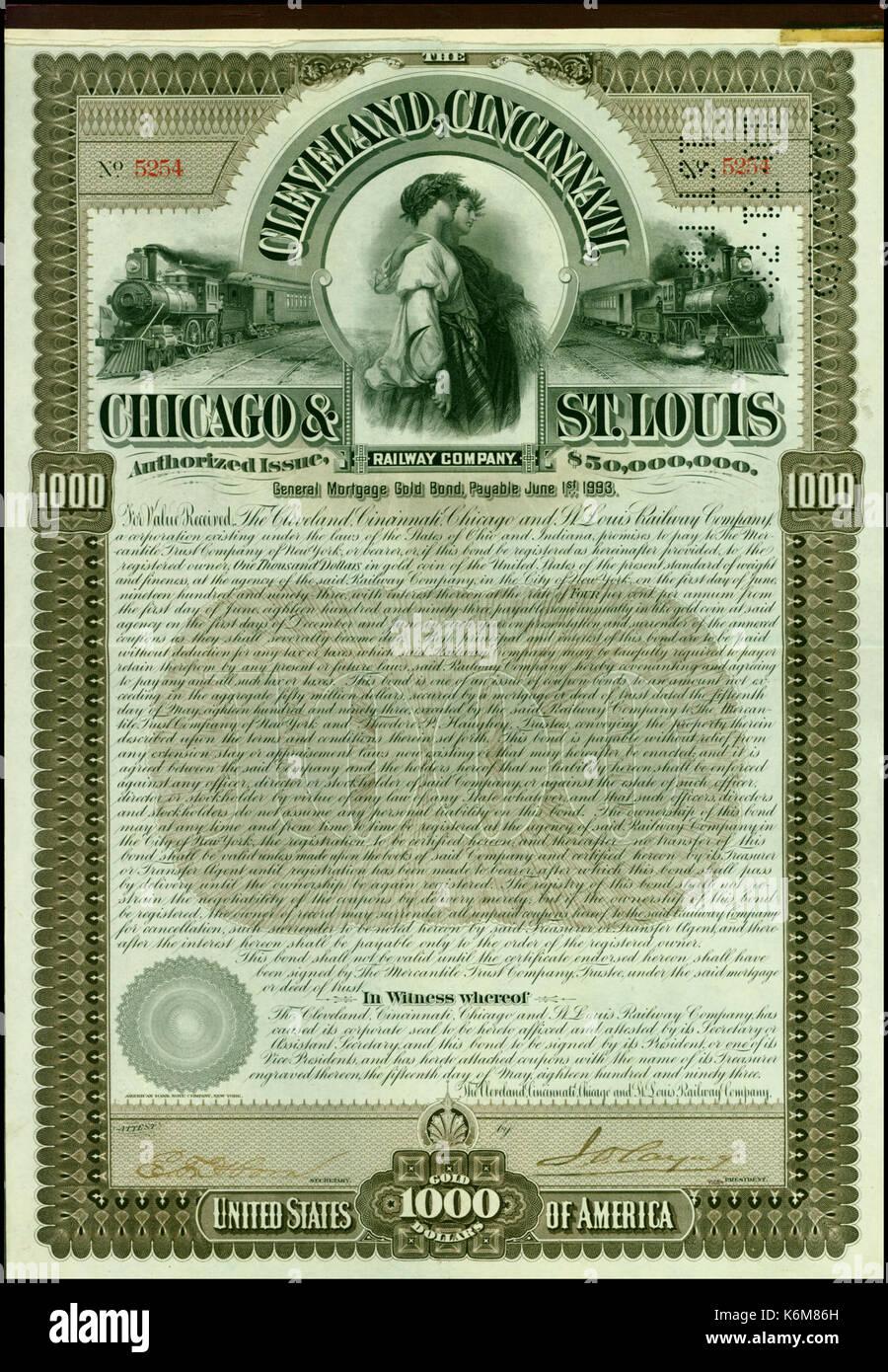 Cleveland, Cincinnati, Chicago & St. Louis RW 1893 - Stock Image