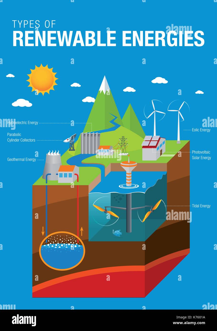 Geothermal Energy Stock Vector Images Alamy