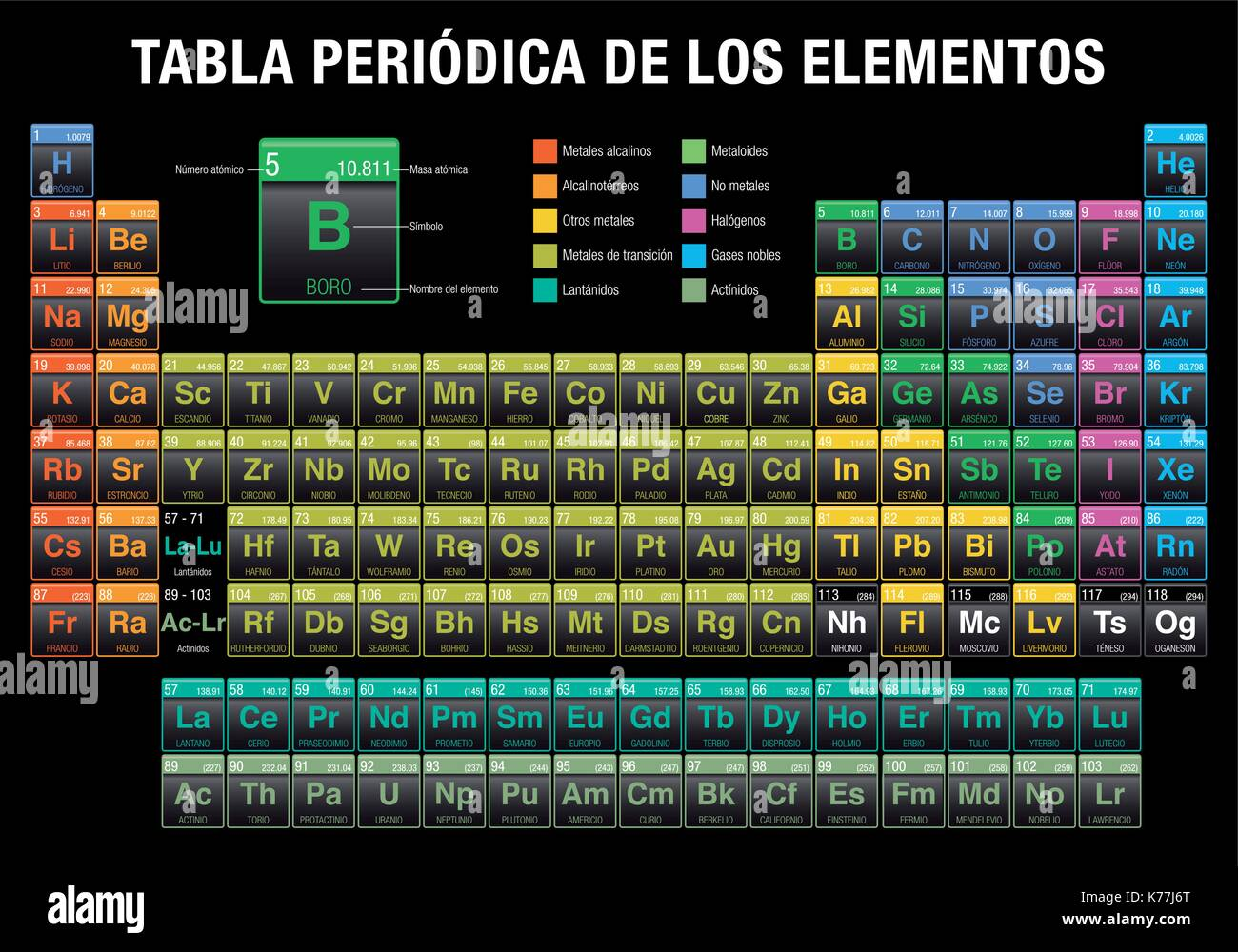 Tabla periodica de los elementos periodic table of elements in tabla periodica de los elementos periodic table of elements in spanish language in black background with the 4 new elements included by the iupac urtaz Choice Image