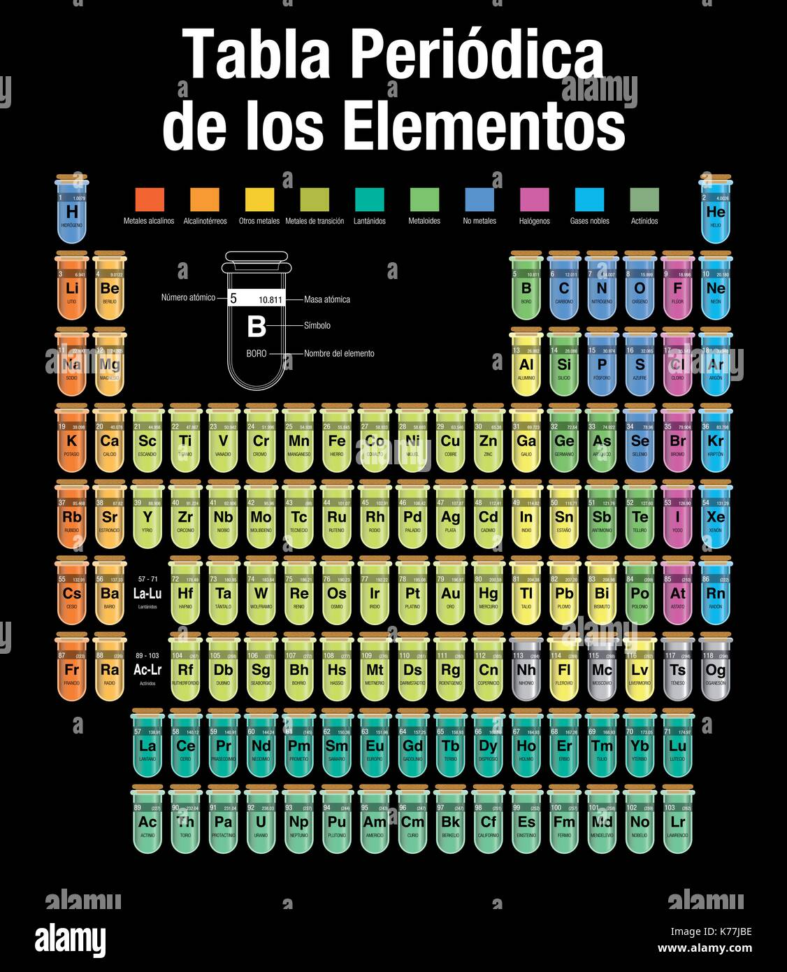 Tabla stock vector images alamy tabla periodica de los elementos periodic table of elements in spanish language consisting of urtaz Choice Image