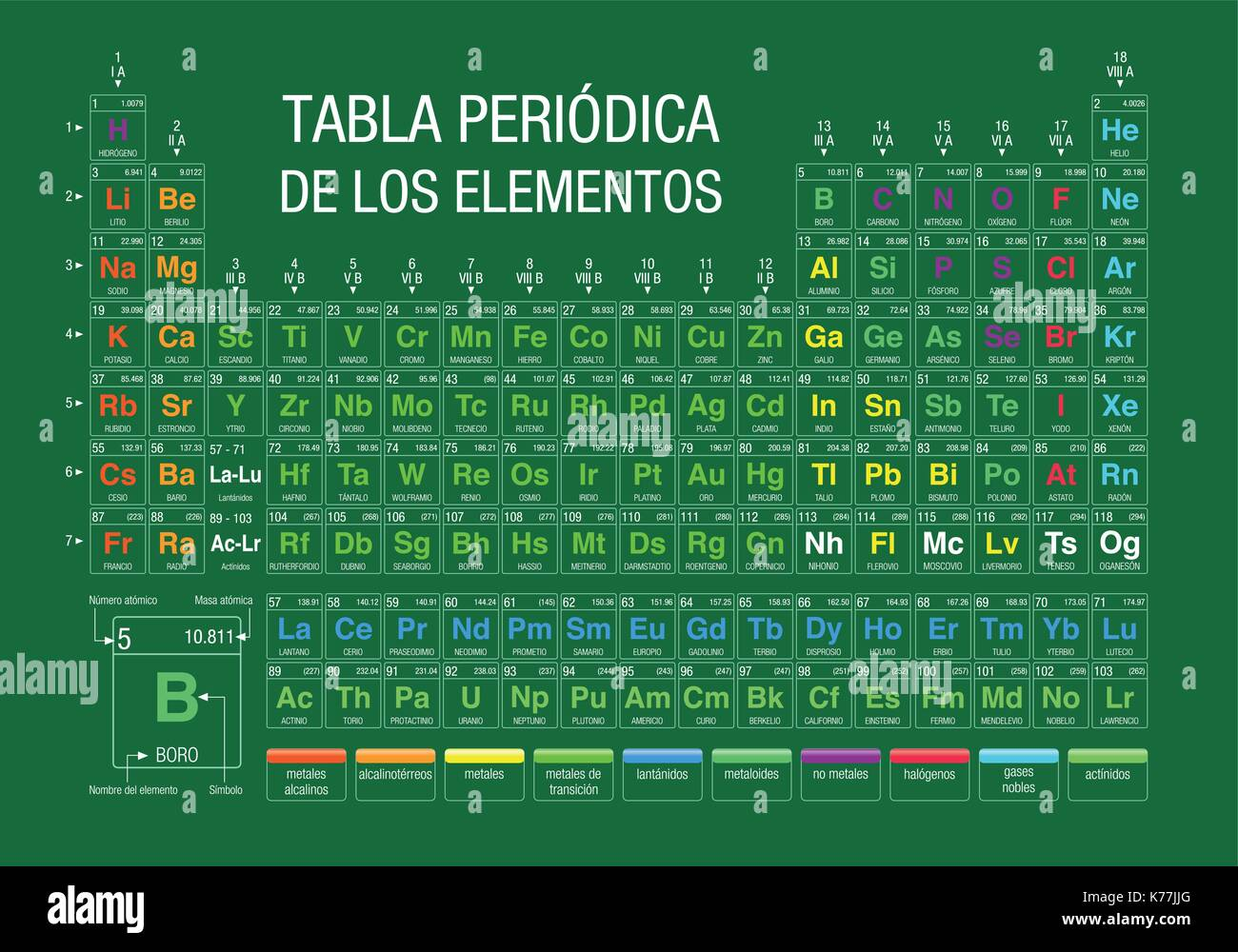 Tabla periodica de los elementos periodic table of elements in tabla periodica de los elementos periodic table of elements in spanish language on green background with the 4 new elements included urtaz Choice Image
