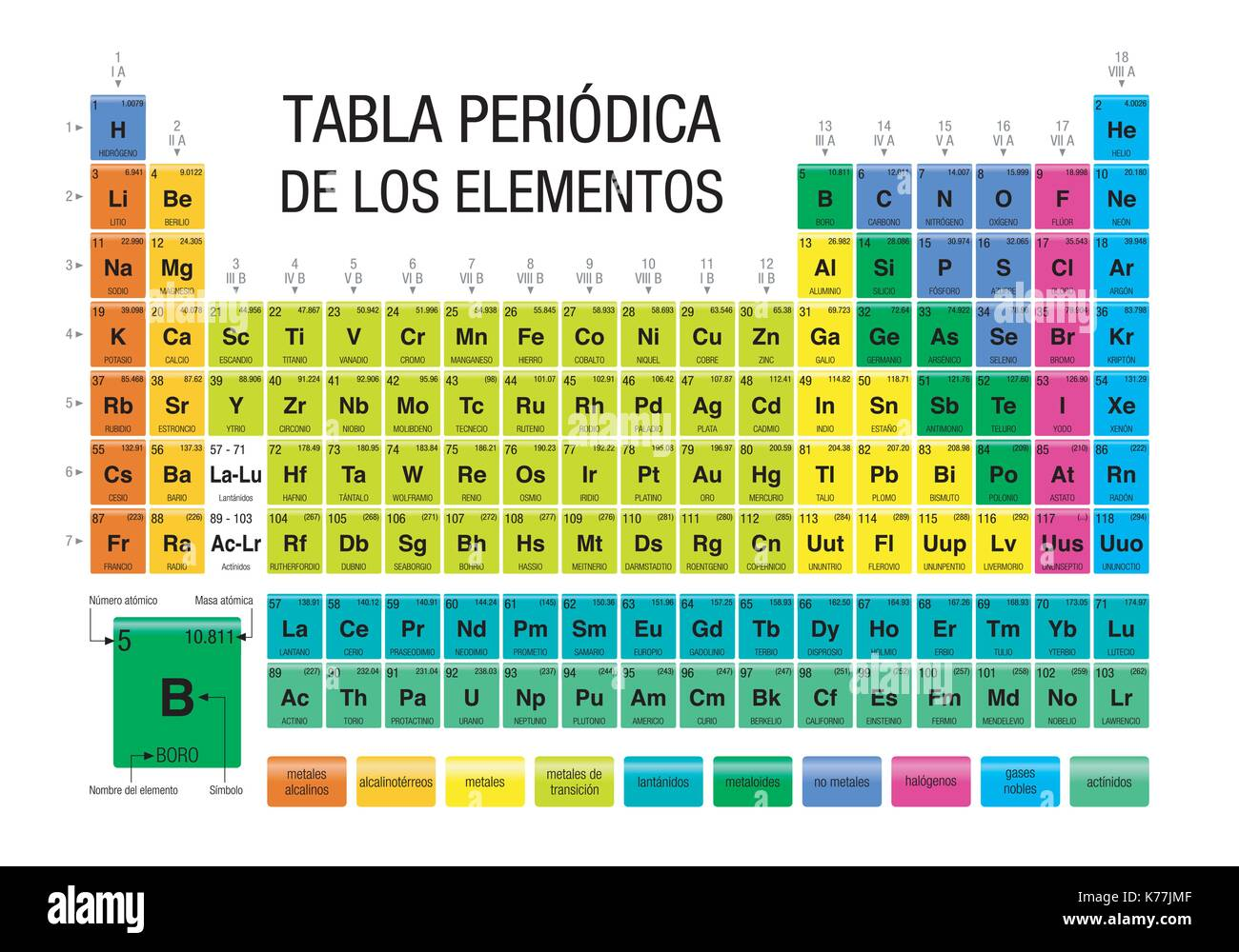 Tabla periodica de los elementos periodic table of elements in tabla periodica de los elementos periodic table of elements in spanish language chemistry urtaz Gallery