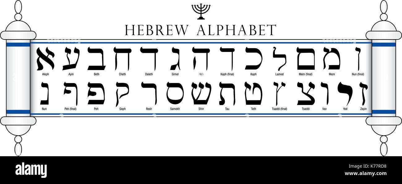 Set of Hebrew Alphabet written in the Torah on white background - Vector image - Stock Image