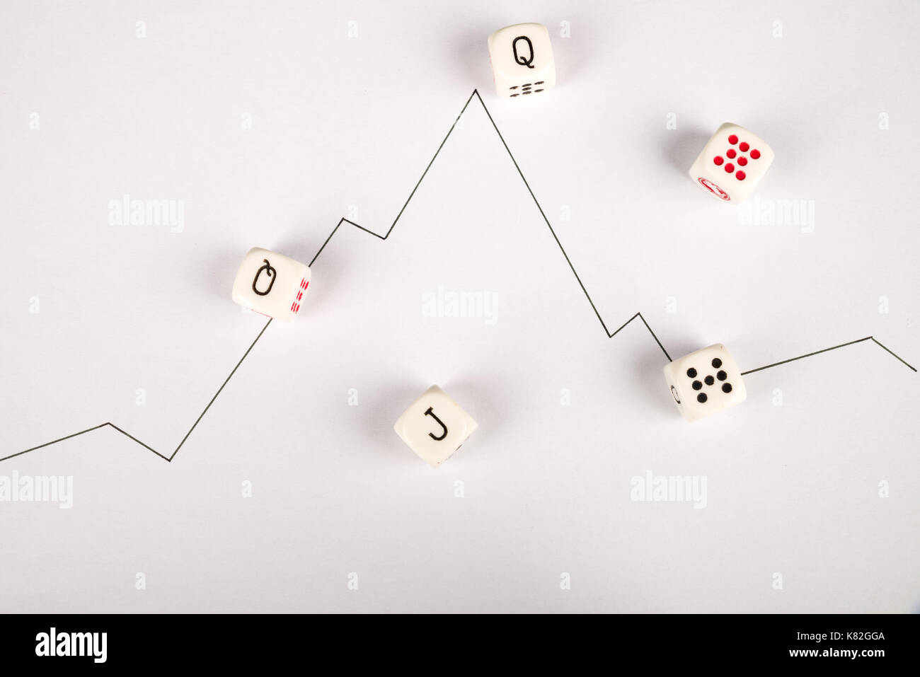Dice scattered around a chart, a conceptual shot on the unpredictability of the stock market - Stock Image