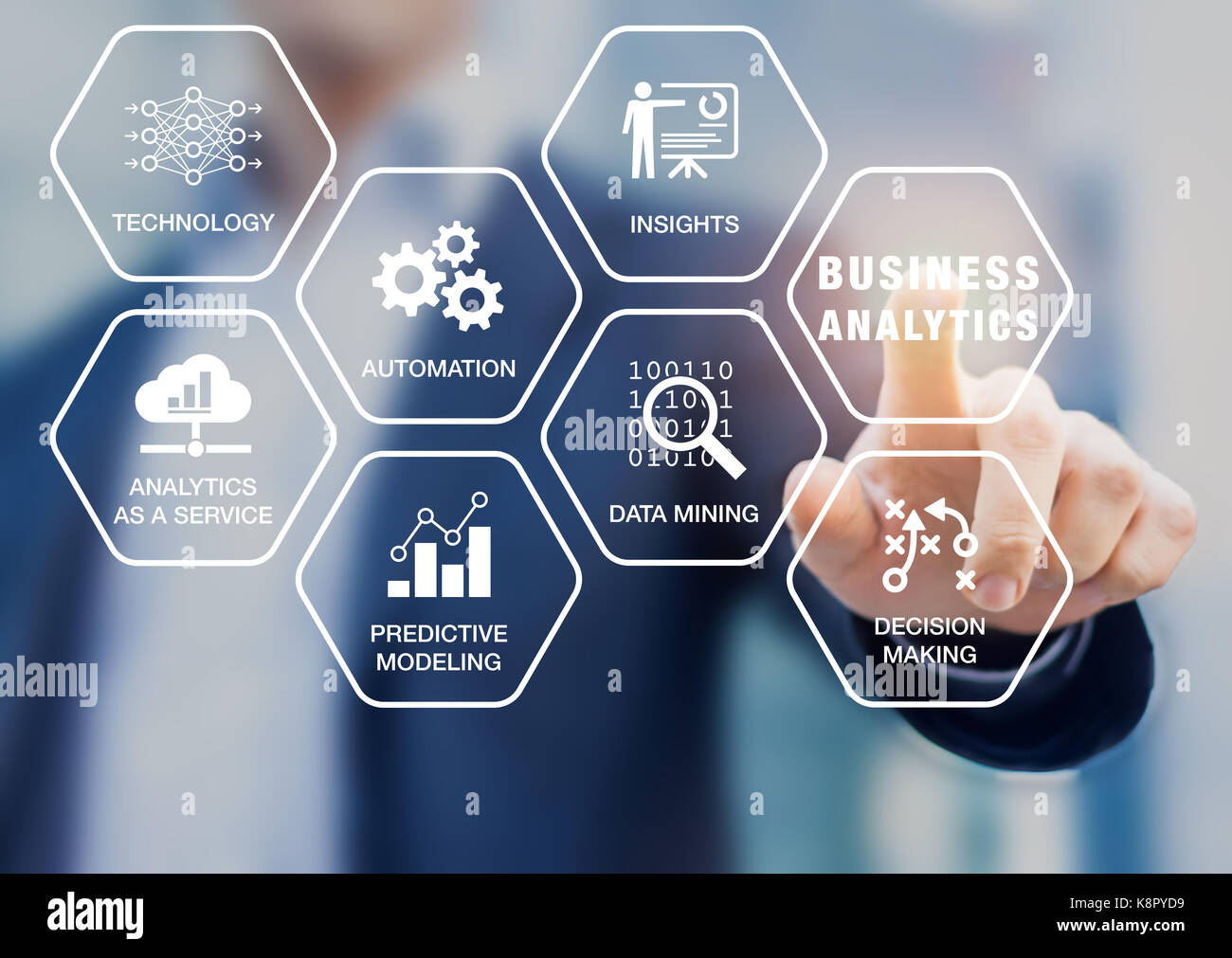 Business Analytics (BA) technology uses data mining, automation and predictive modeling for useful insights and - Stock Image