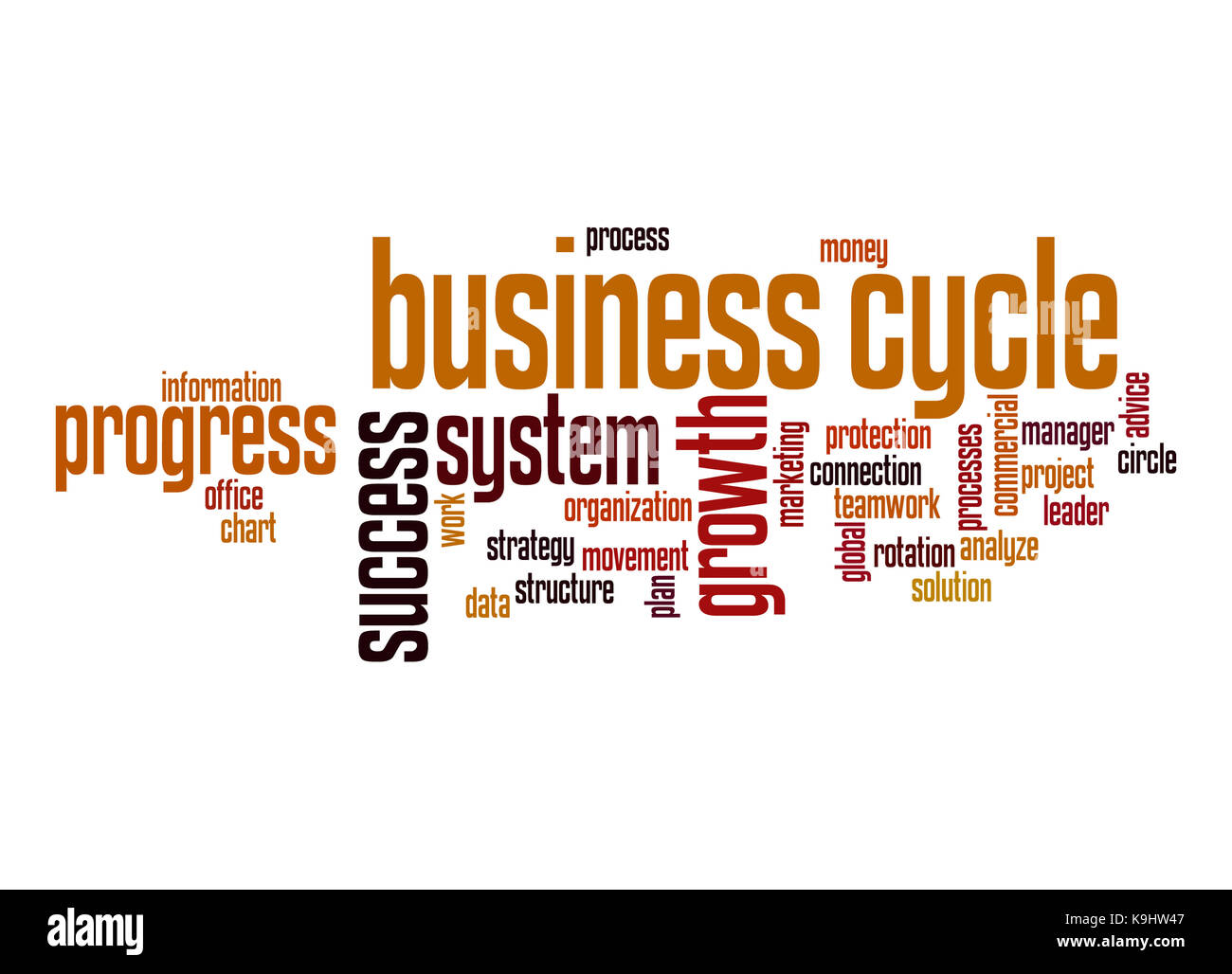 Business cycle word cloud - Stock Image