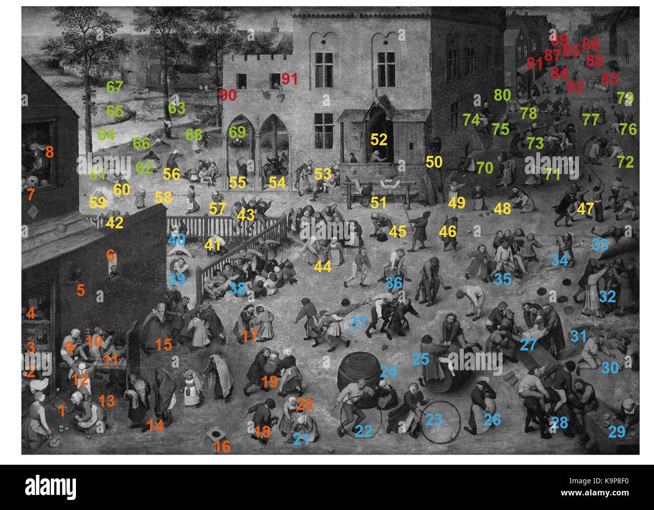 Pieter Breughel Die Kinderspiele   Nummerierung Stock Photo