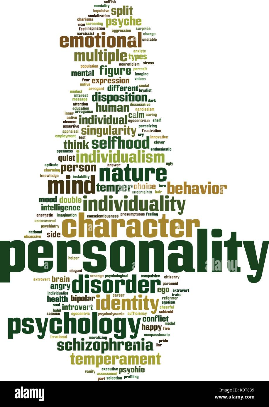 Personality word cloud concept. Vector illustration - Stock Vector