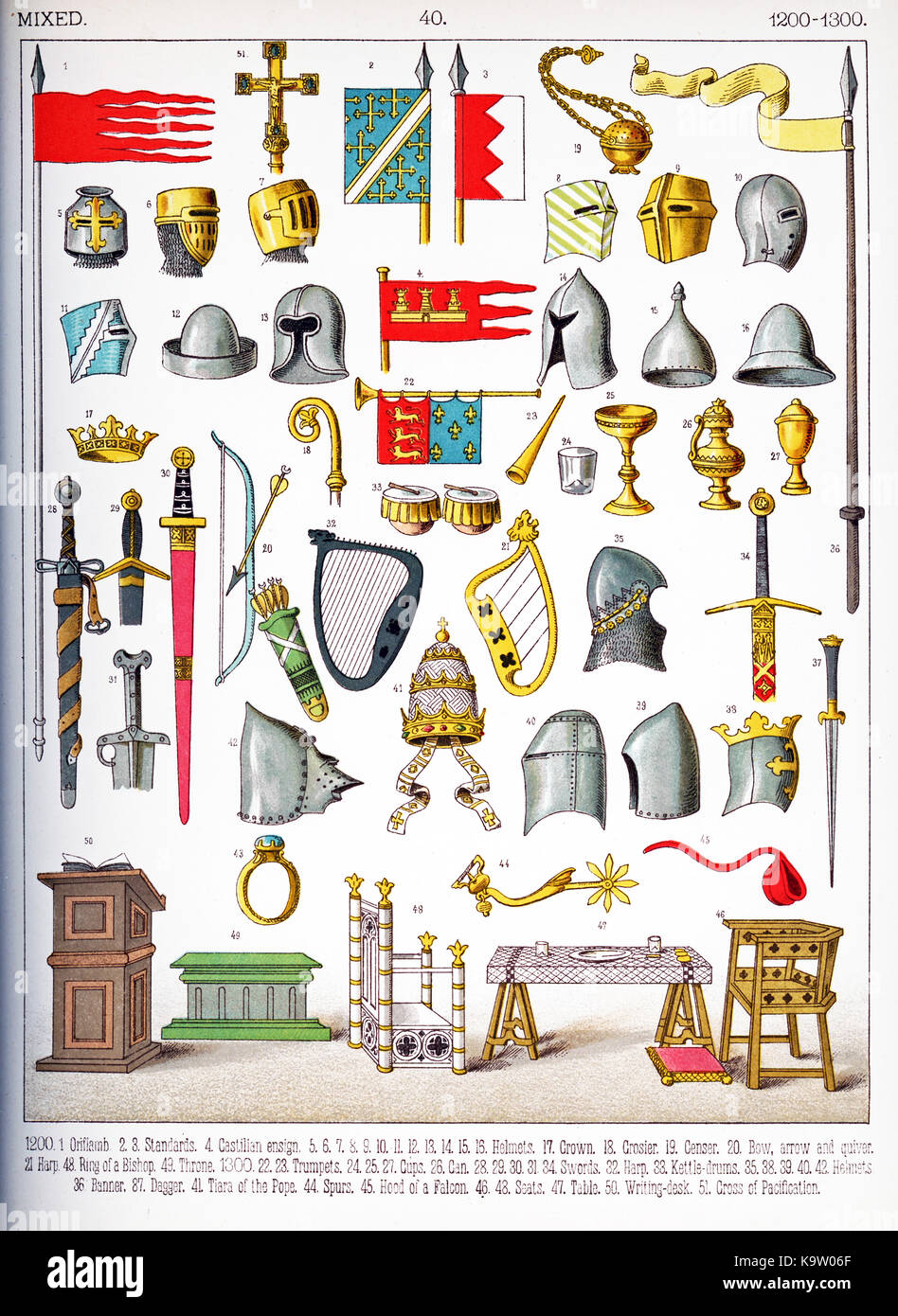 The artifacts here date to Europe between 1200 to 1300. They are, according to the numbers—FROM 1200: 1. oriflamb, Stock Photo