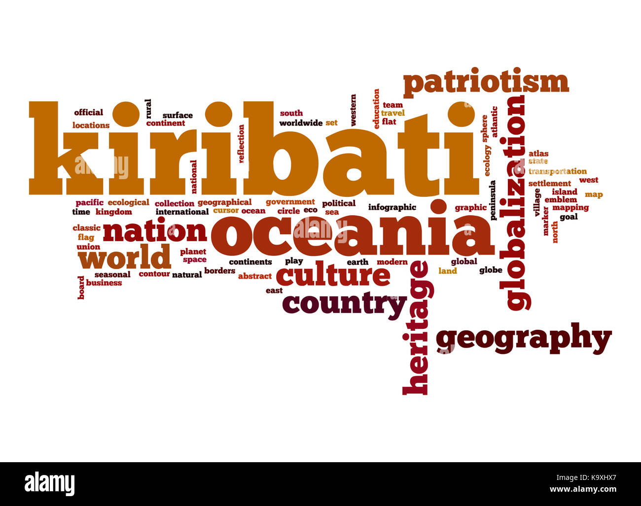 Kiribati word cloud - Stock Image