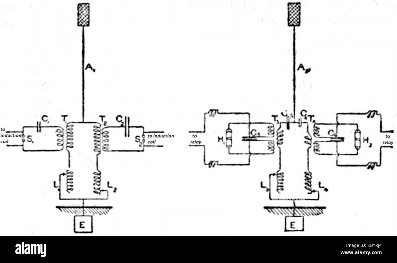 Telegraph Transmitter Stock Photos 1911 Receiver Diagram Free Download Wiring Diagrams Pictures Eb1911 Marconi And 2 Image