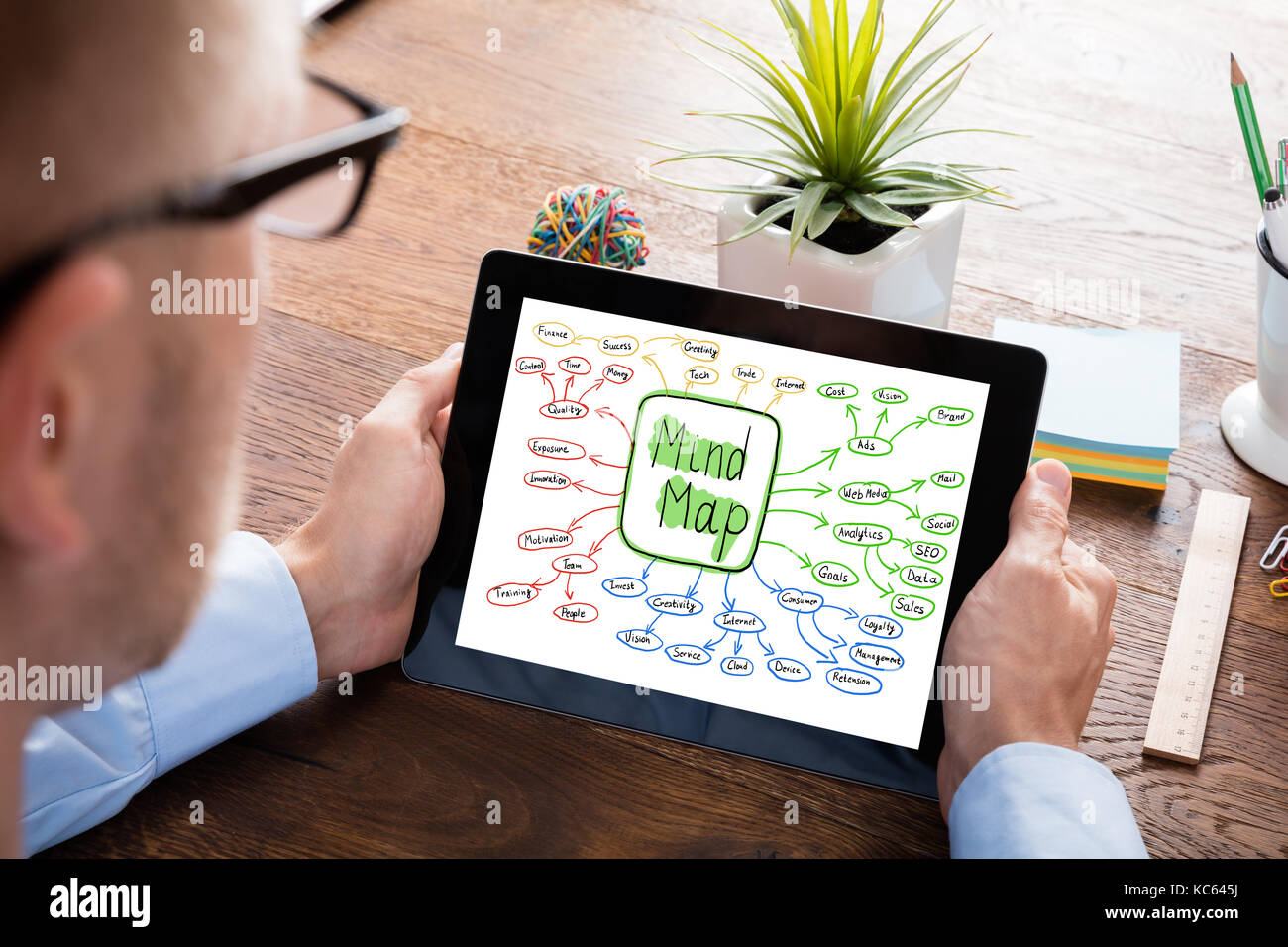 Close-up Of A Businessperson Holding Digital Tablet Showing Mind Map Concept On Wooden Desk Stock Photo