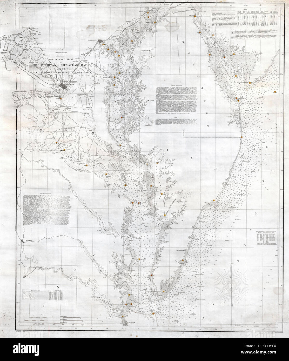 1855 US Coast Survey Nautical Chart or Map of the Chesapeake Bay