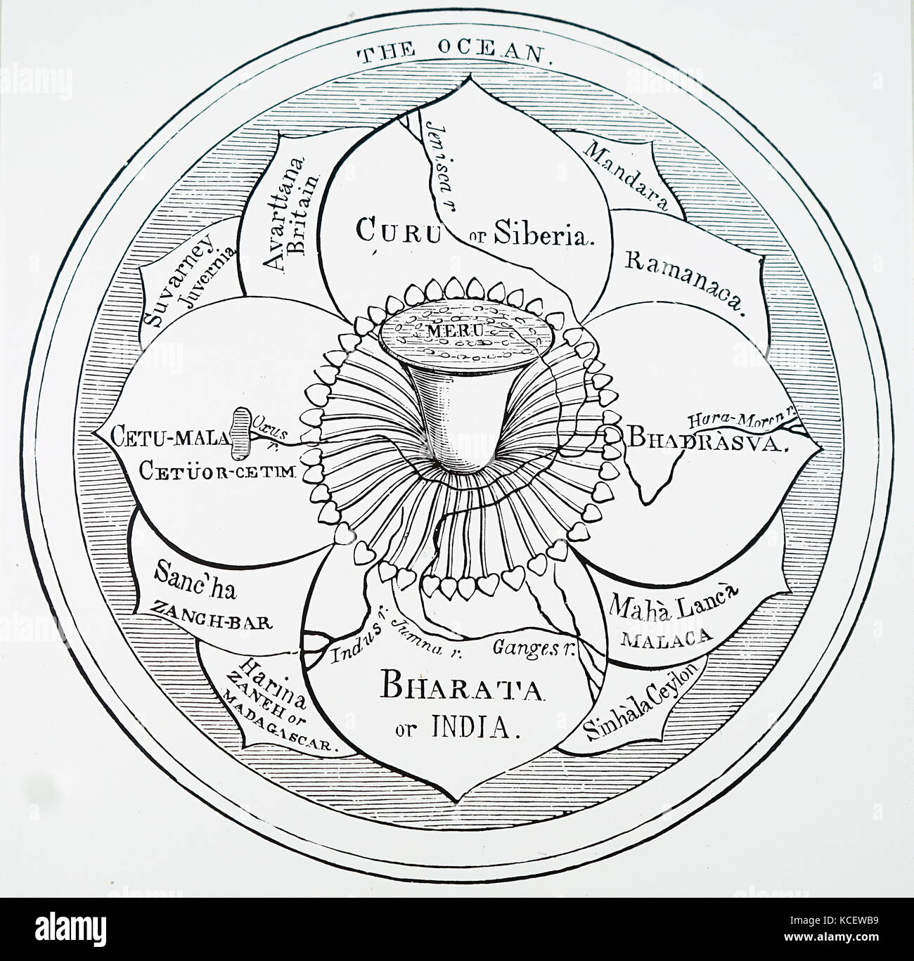 Illustration depicting an early Hindu system of the universe. The abode of the Gods, Meru, is in the centre of the - Stock Image