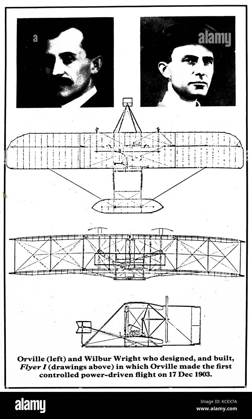 Design for the 'Flyer 1' by the Wright Brothers. Also pictured is Orville Wright (1871-1948) and Wilbur - Stock Image