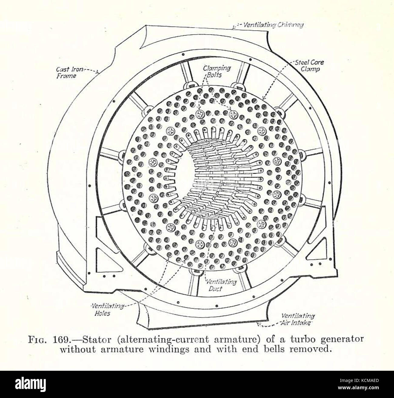 Generator Stator Stock Photos Images Alamy Wiring Diagram Electrical Machinery 1917 Image
