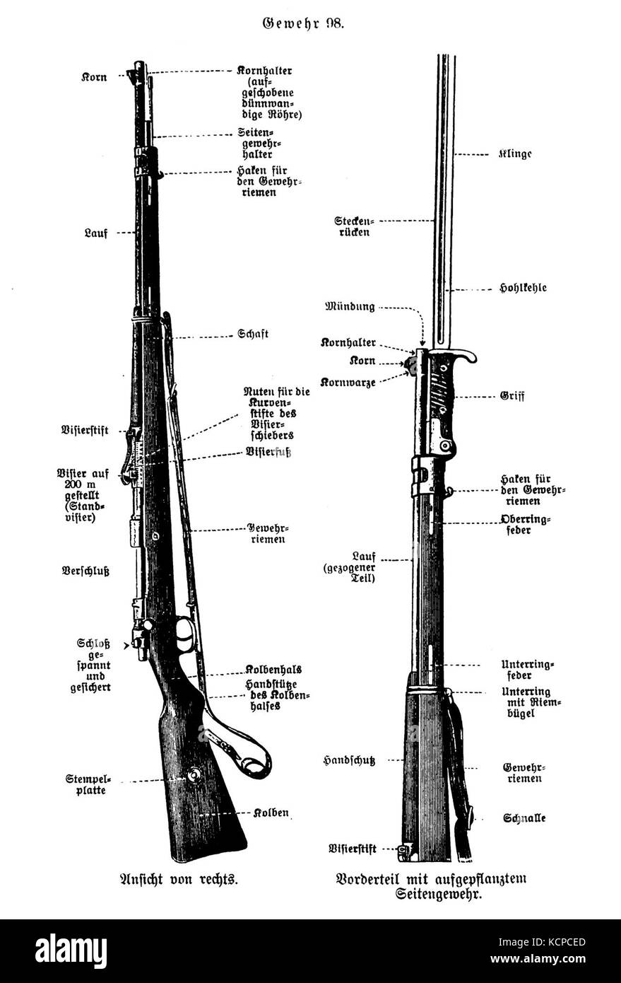 Gewehr 98 Stock Photos & Gewehr 98 Stock Images - Alamy