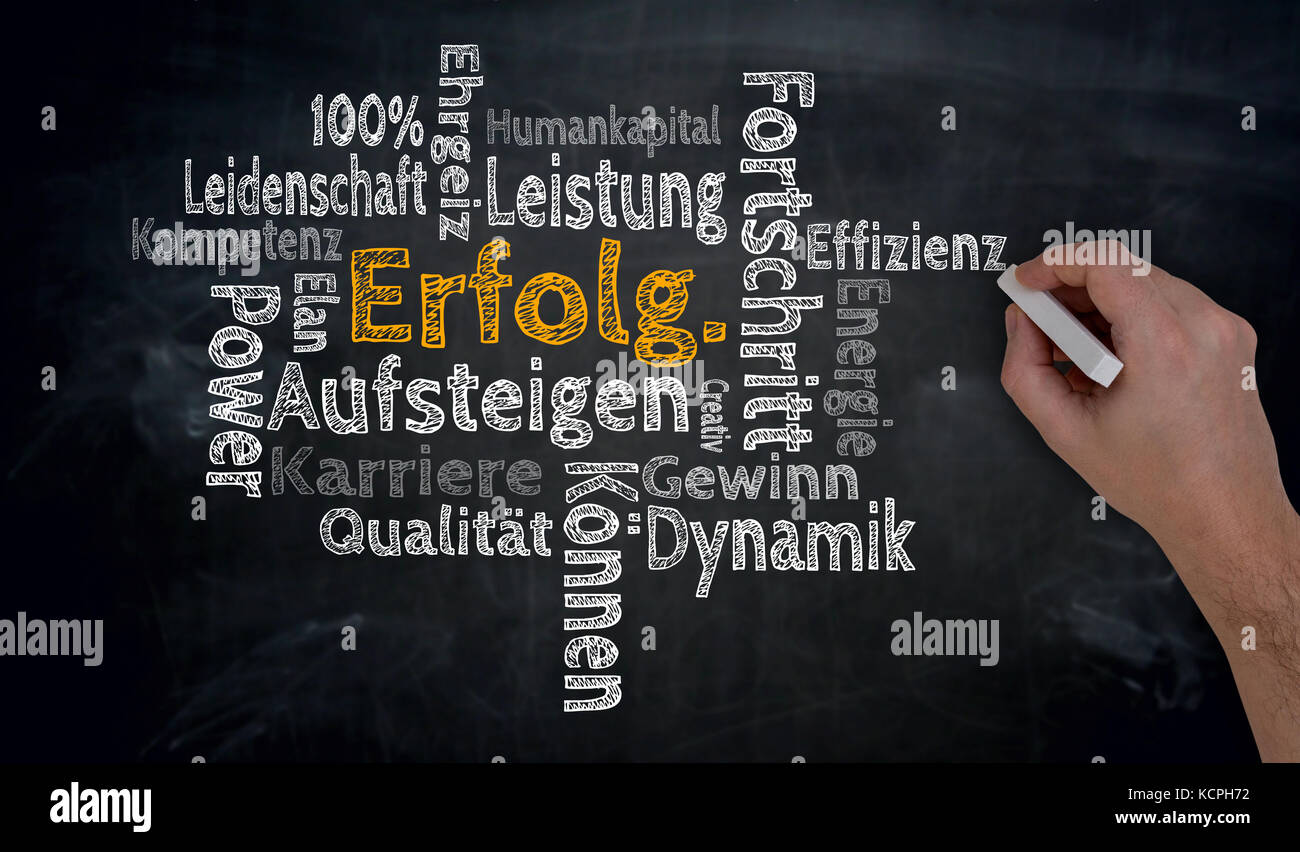 Erfolg (in german Success, Passion, Power) Cloud is written by hand on blackboard. - Stock Image
