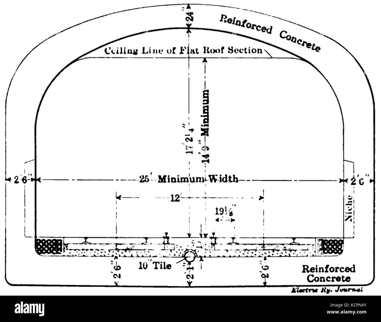 Cambridge Subway cross section diagram, 1912 - Stock Image