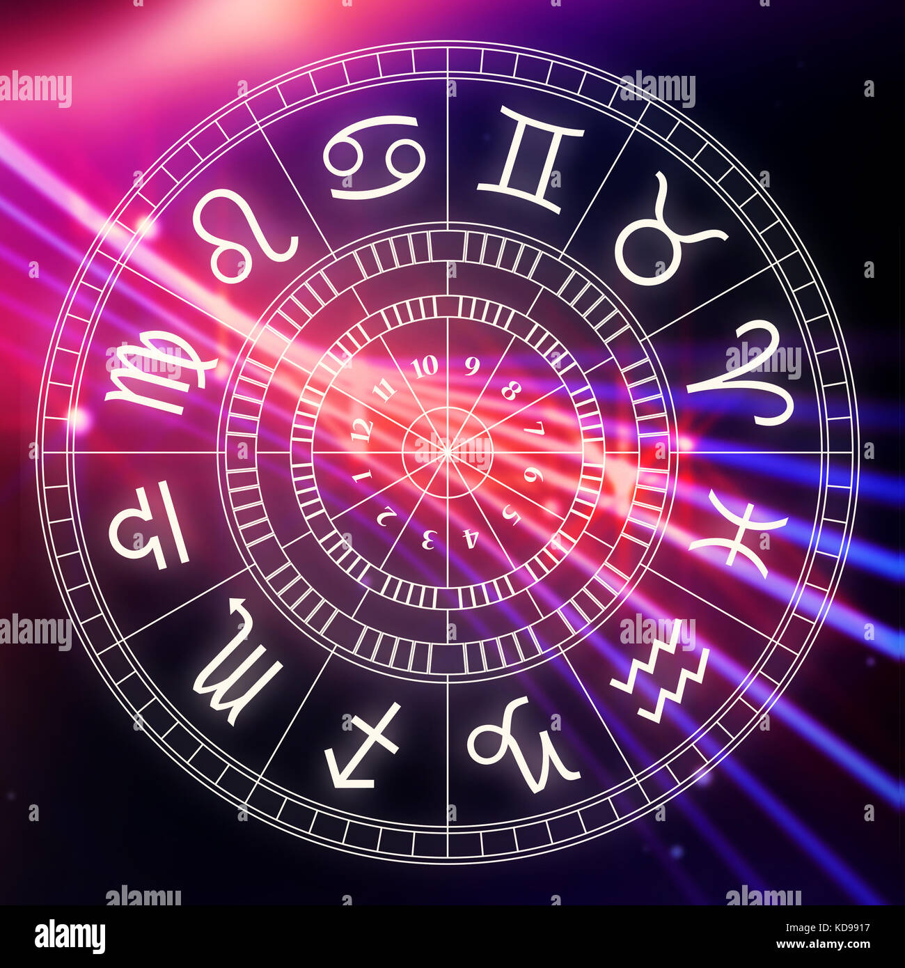 Astrology Signs Stock Photos & Astrology Signs Stock Images - Alamy