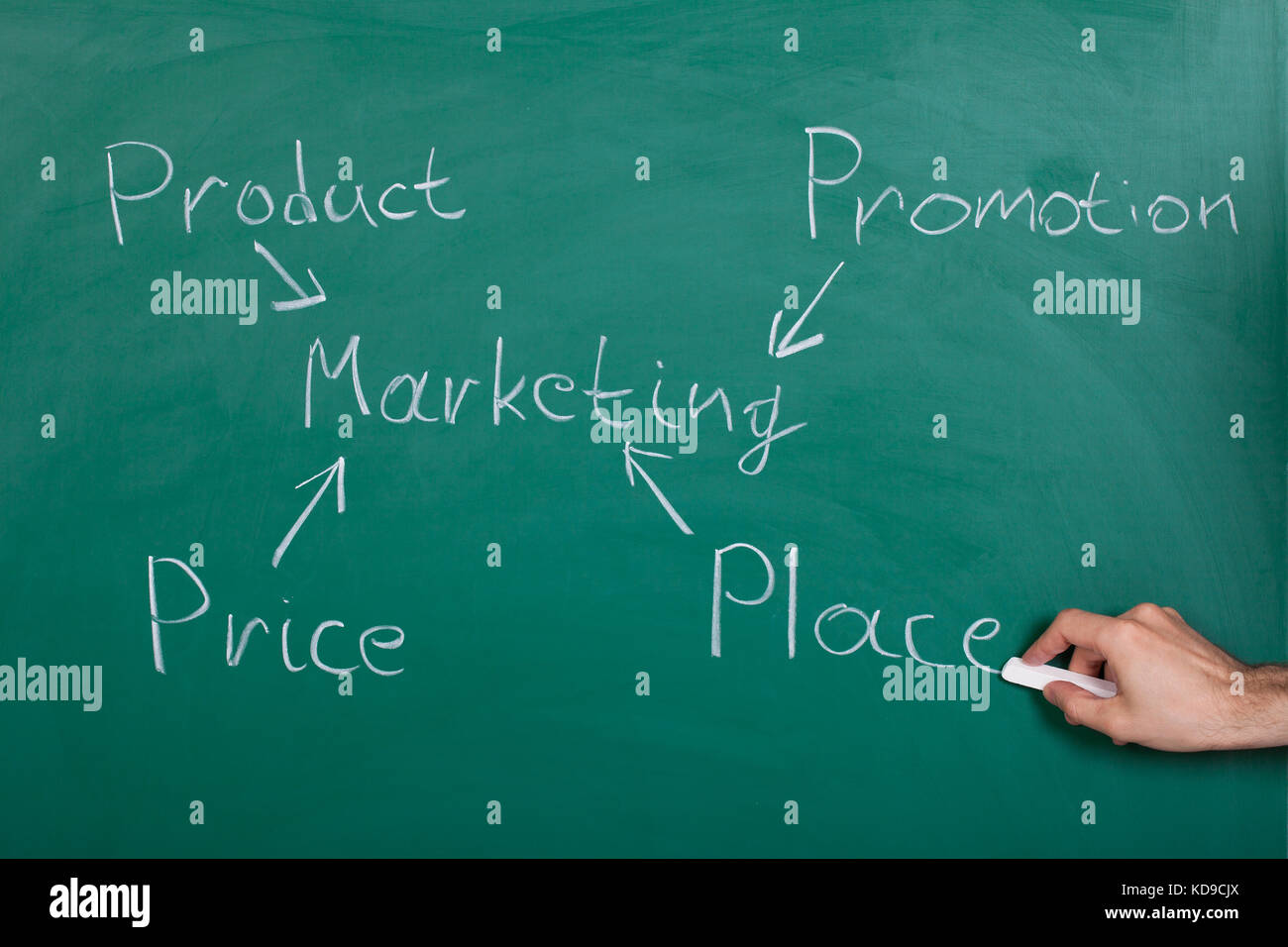 Hand Drawn Marketing Concept On Green Chalkboard - Stock Image
