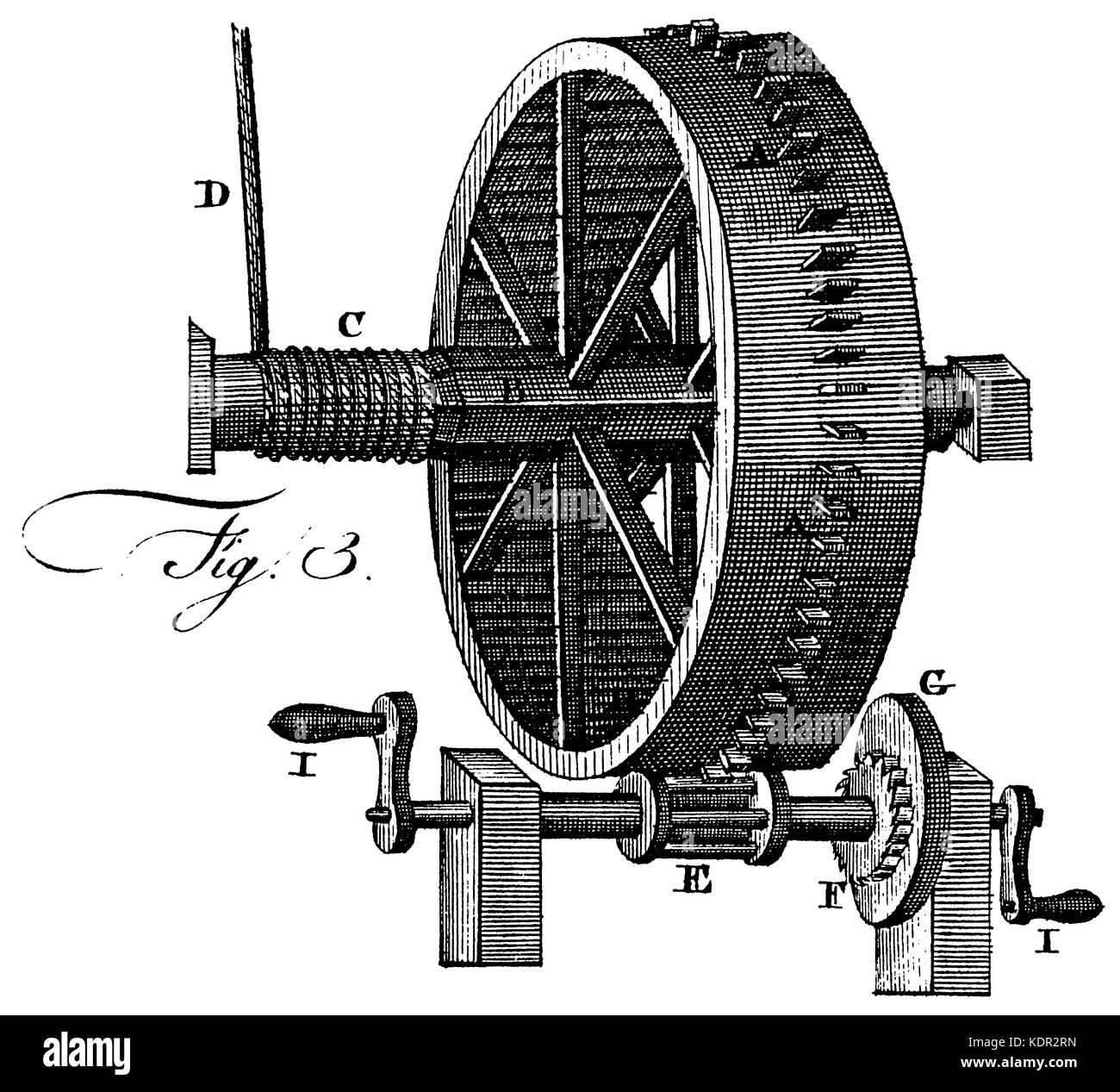 Vintage wooden cog machinery mechanism (woodcut, 1770s England) - Stock Image