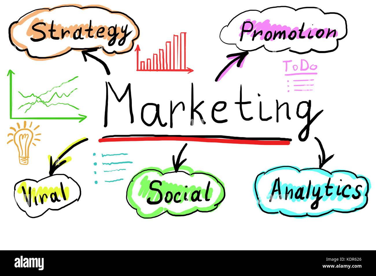 Illustrative Diagram Of Marketing Concept On White Background - Stock Image